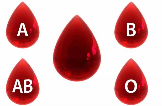 Alimentatie in functie de grupa sanguina 01