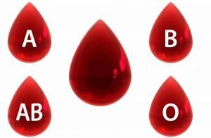 Alimentatia corecta in functie de grupa sanguina